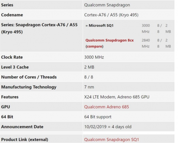tim-hieu-ve-con-chip-microsoft-sq1-tren-surface-pro-x