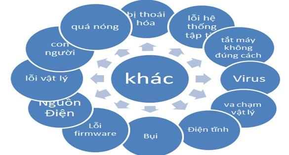 cach-kiem-tra-surface-pro-x-khong-nhan-o-cung